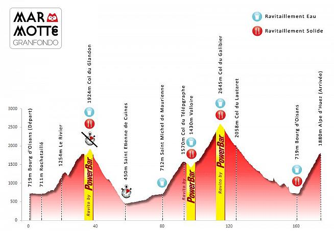 Grimpeur's delight: La Marmotte returned to its traditional route for 2016.