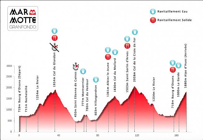 The 2015 Marmotte featured new climbs  but the course was no less challenging than the traditional route.