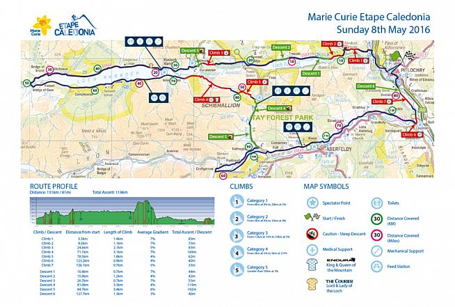 Route map for the 2016 Etape Caledonia.