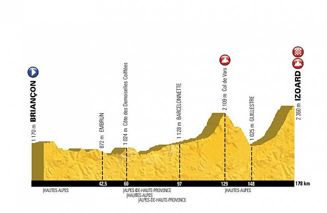 This year's Etape is heavily back loaded with an hors categorie climb of Col d'Izoard kicking in after 100 miles.