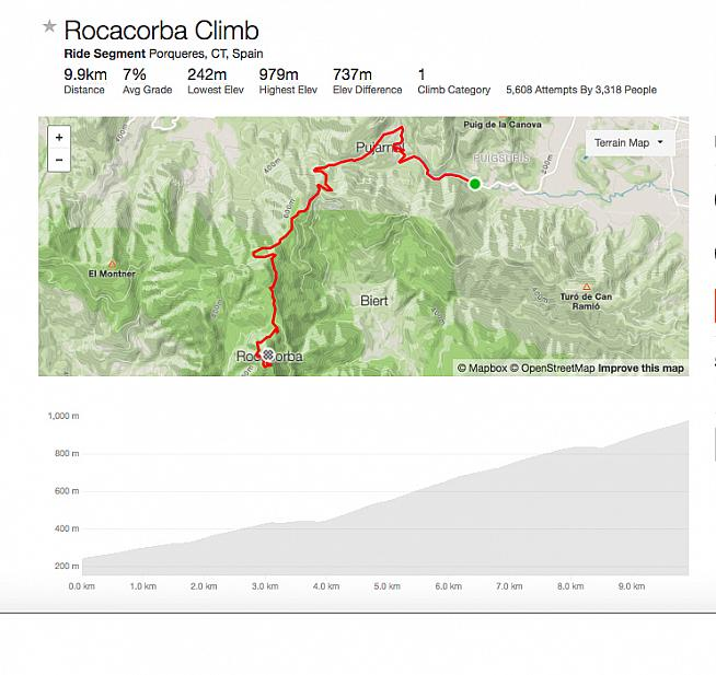 Rocacorba is the signature climb the Girona Granfondo was waiting for.