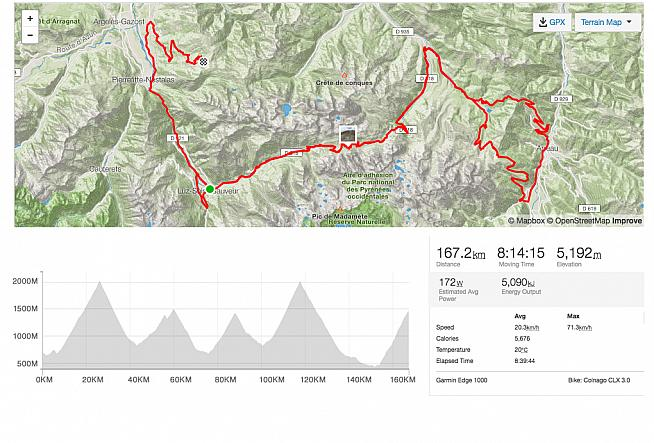 Strava only tells half the story.