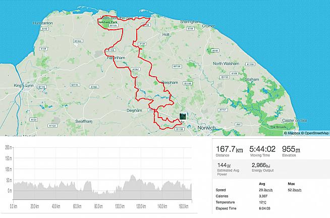 It's not the hilliest sportive but...there's no such thing as an easy century!