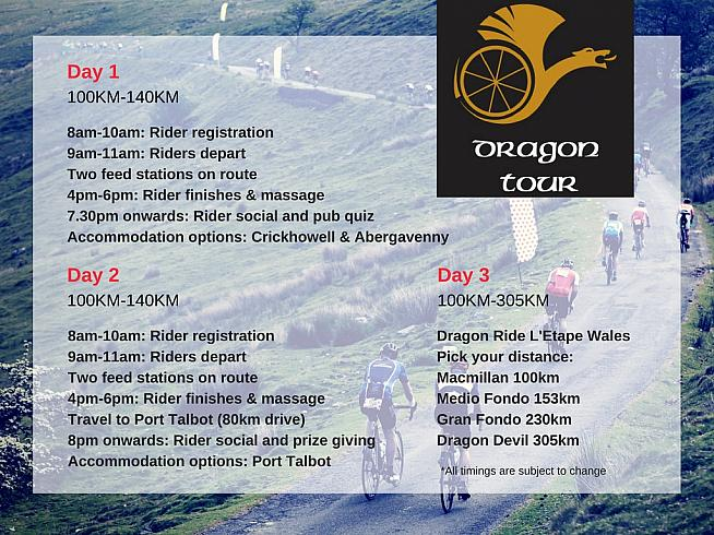 A packed itinerary awaits riders on the Dragon Tour.