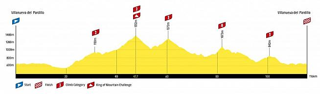 Even the Lite course features over 1000m of ascent.