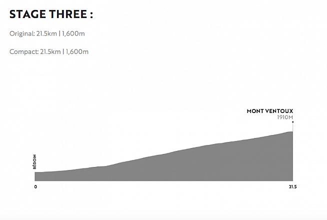 What's left in the tank? Stage 3 is a time trial to the summit.