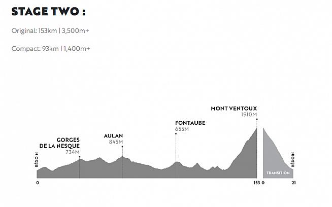 Stage 2 offers a chance to enjoy the scenery around Ventoux before another tough ascent.