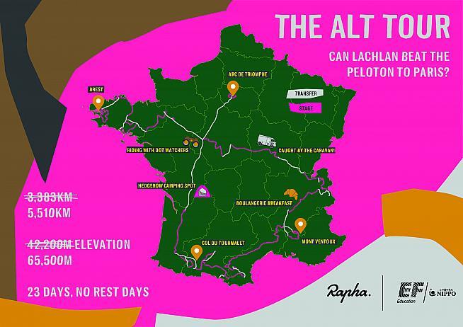 Lachlan Morton aims to reach Paris ahead of the Tour de France peloton. Credit: Rapha
