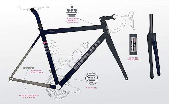 The limited edition RCC x Baum bike features a titanium frame with custom detailing.